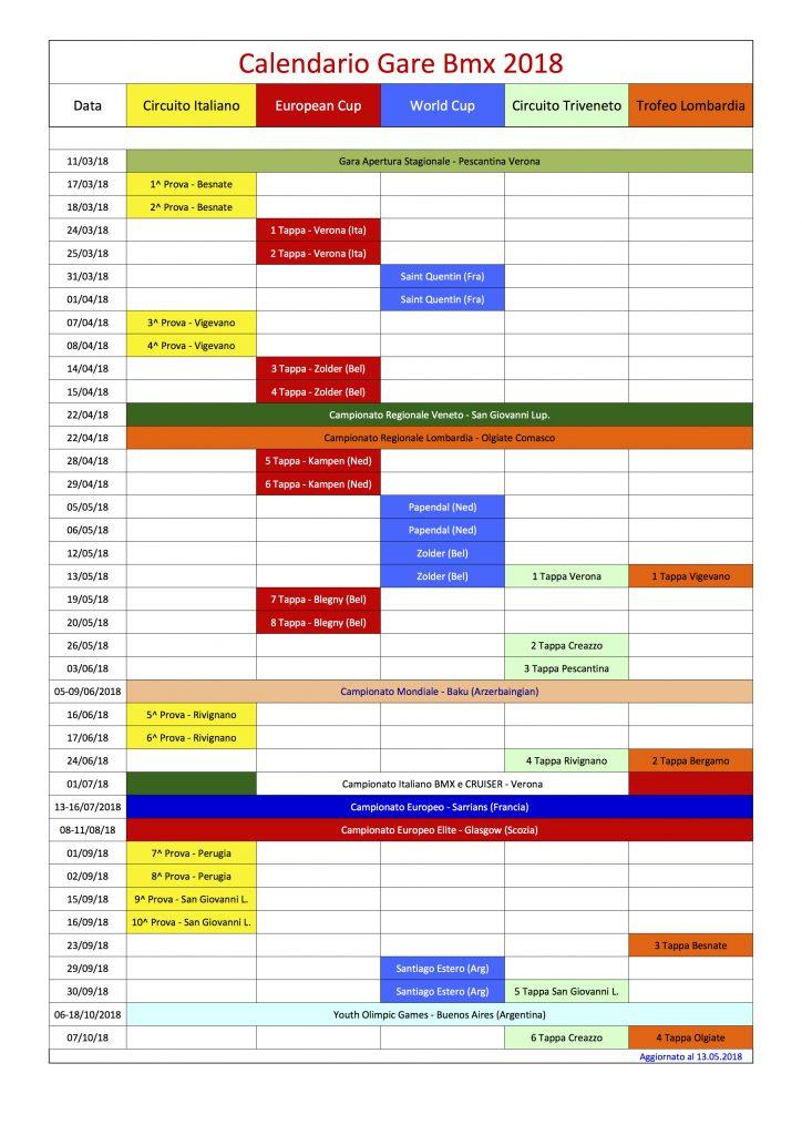 Calendario Gare Bmx 2018 - Circuito Italiano, Triveneto, Lombardo (Aggiornato)