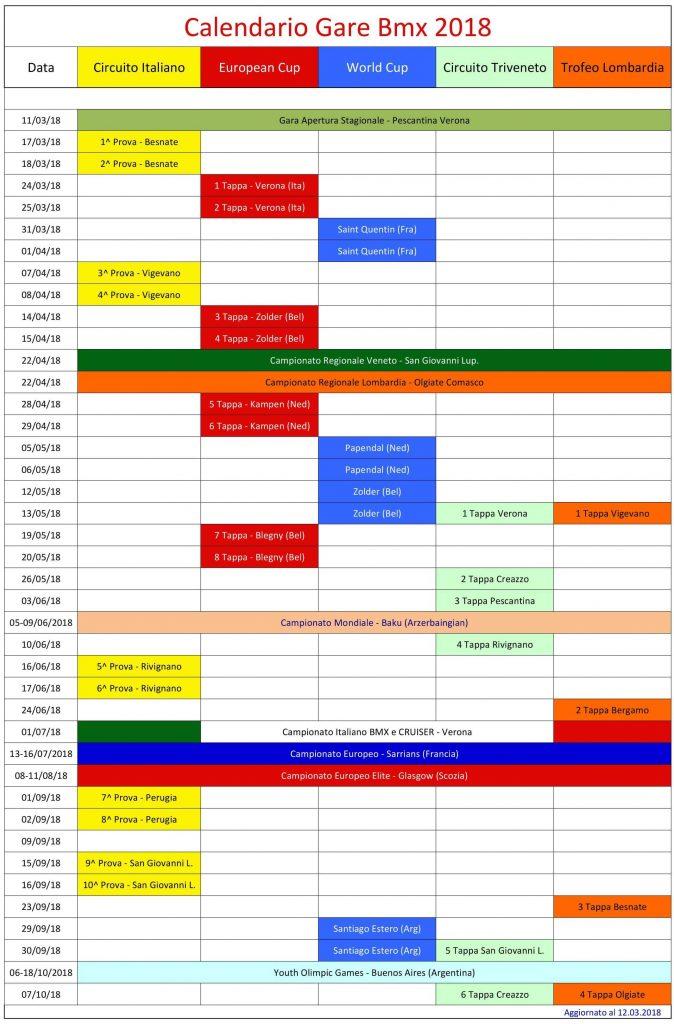 Calendario Gare Bmx 2018 - Circuito Italiano, Triveneto, Lombardo