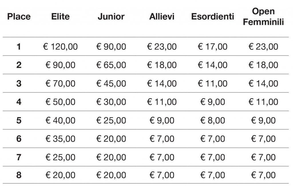 Creazzo italiano 2016 6
